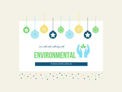 Christmas decorations with environmental words and symbol